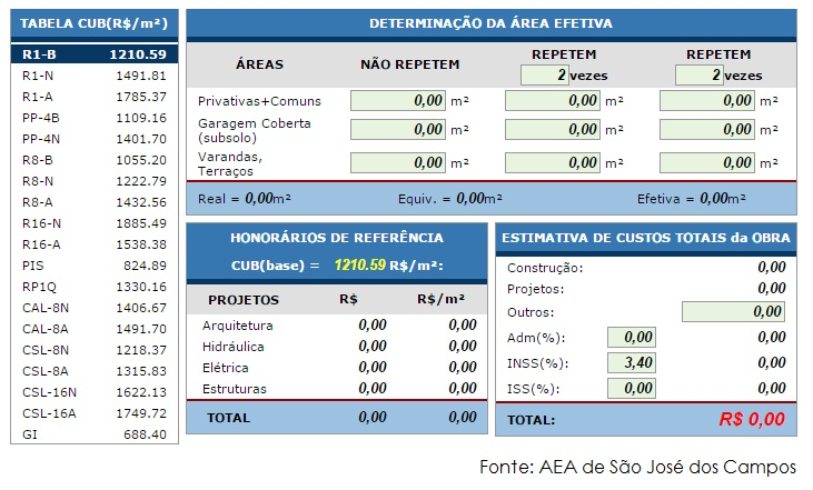 Tabela AGEA